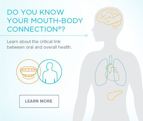 Rock Hill Modern Dentistry - Mouth-Body Connection